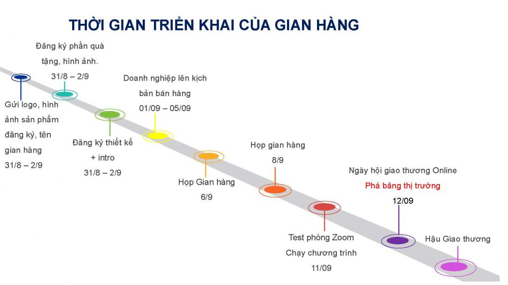 Ngay Hoi Giao Thuong Online 1 Page 6